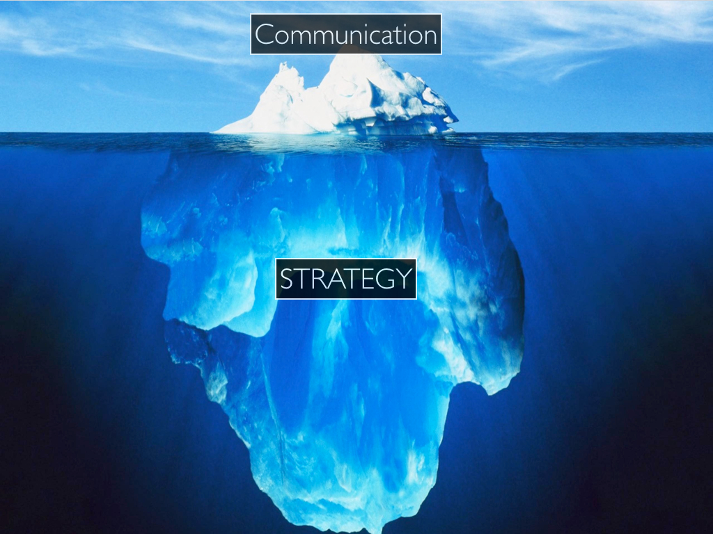 communication iceberg.001